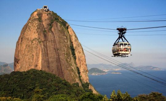 Sugar-Loaf-Mountain-Rio